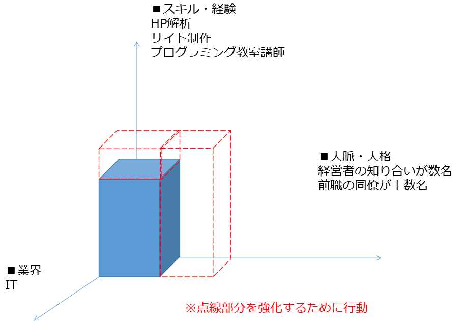 増田_3軸