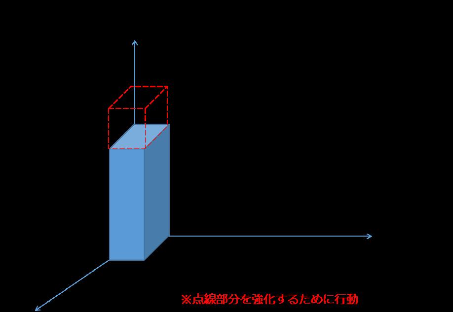 木村_3軸
