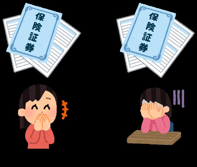 【プロが解説】独身で必要な4つの保険・見直しが必要な3つの保険